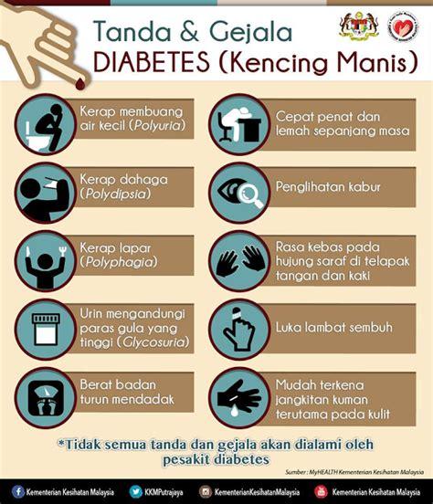 tanda dan gejala diabetes penyakit kencing manis idea berita