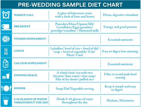 Pre Wedding Detox Diet by Pre Wedding Diet Tips For The Brides To Be The Royale