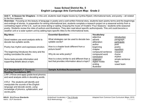 themes for ela units common core ela units for second grade common core ela