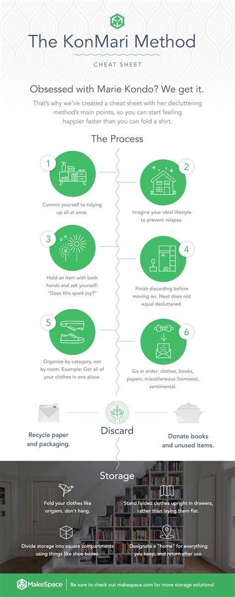 kondo tips konmari sheet declutter your home like kondo