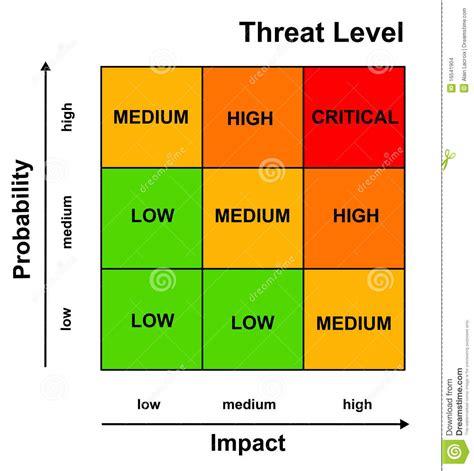 risk management stock illustration illustration  hazard