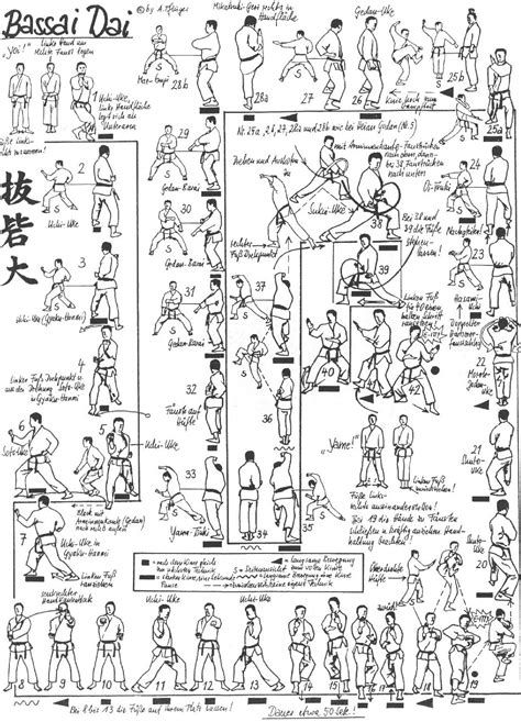 karate design form 1 shotokan katas