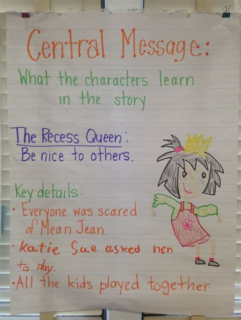 theme vs moral anchor chart literacy anchor charts 223 best images about anchor charts on pinterest