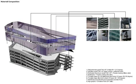 gallery of herma parking building joho architecture 22 how to use rhino to create an attractive architecture in