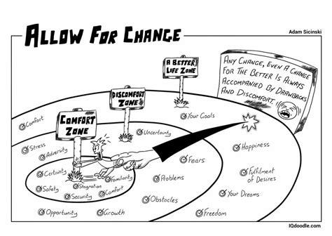 doodlebug change allow for change iq doodle