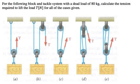 block and tackle l solved for the following block and tackle system with a d