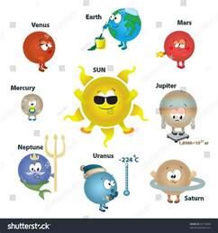 solar system kids card concept planet stock vector 92719906 shutterstock