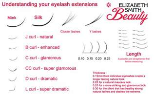 understanding eyelash extensions elizabeth smith beauty