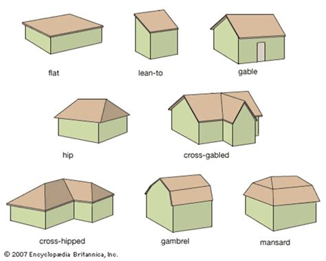 roofing systems a primer