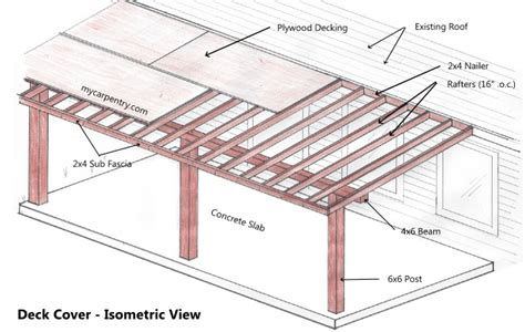 free patio cover design plans patio cover plans build your patio cover or deck cover