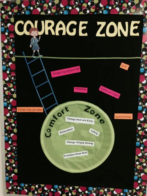 comfort zone and courage zone 17 best images about growth mindset on pinterest in the
