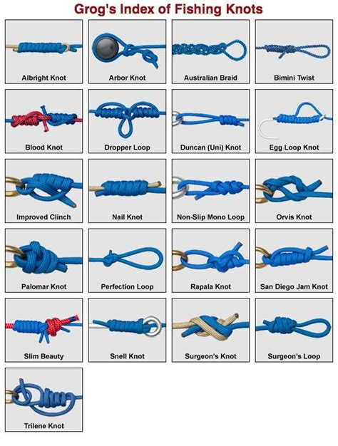 pictures of fishing knots for aubs