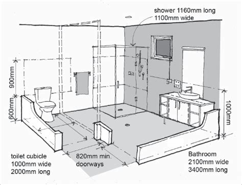bathroom window height from floor the livable and adaptable house yourhome