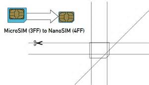 Download image micro to nano sim card pc android iphone and ipad