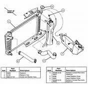 1995 Ford Taurus Radiator Replacment Hi I Have A