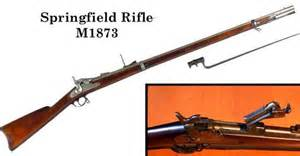 American civil war weapons and technology with the civil war behind us