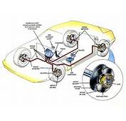 Car Keys Remote Airbags A/C Faults &amp Radio Decoding  ABS