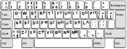 keyboard layout greek ascii table keyboard layout 319 greek greece