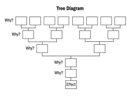 why why diagram cool why why diagram photos electrical circuit diagram