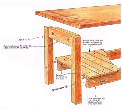 knock down shooting bench plans woodworking plans knockdown woodworking bench pdf plans