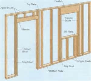 Photos of Frame Exterior Door