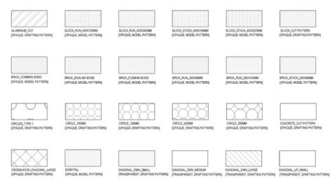 dot pattern for revit detailing in revit parametricmonkey