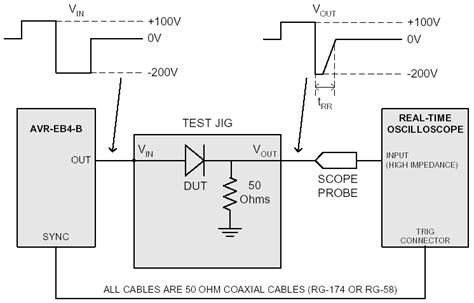 how to test a diode with a ohm meter how can i measure the recovery time of power rectifiers