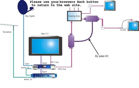 sky hd wiring diagram wiring diagram and schematics