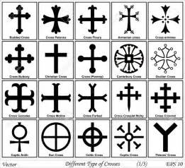 Types Meaning types as well different types of cross and catholic meaning likewise