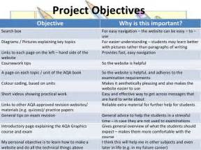 Project Objective Statement Example Project Brief Aims And Objectives