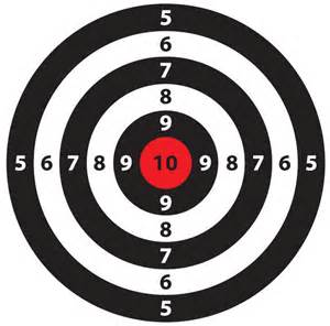 Load development target in pdf format rimfire central 20 circle target