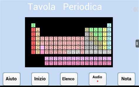 br tavola periodica tavola periodica br appstore