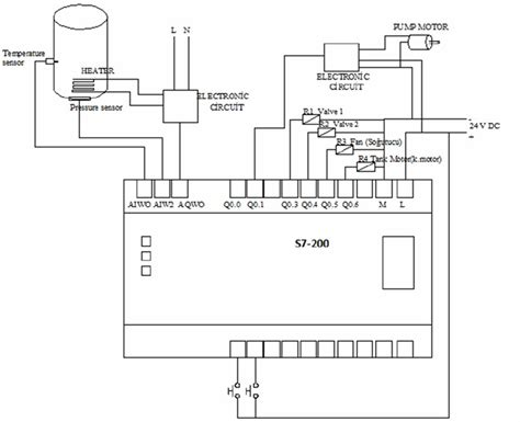 load center wiring schematic load center diagram wiring