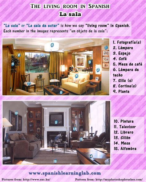 What Is Living Room In Spanish | how to describe a living room in spanish common things