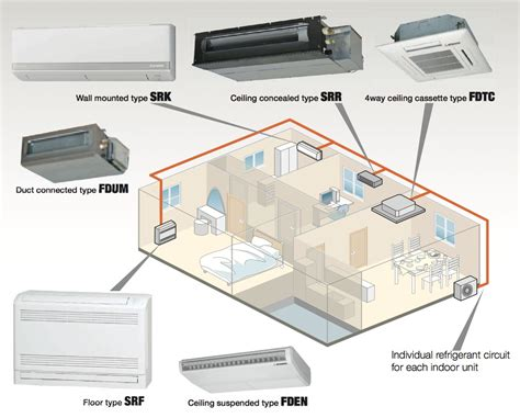 Ceiling Duct ceiling duct type air conditioner theteenline org
