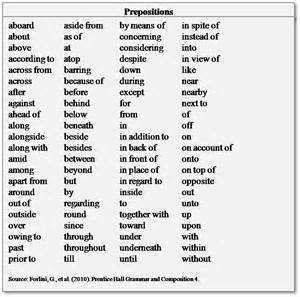 What is a preposition it is part of the prepositional phrase if it