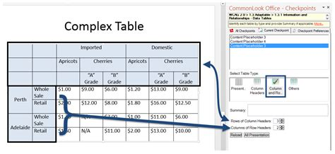 two column layout with header and footer data structure of tables in microsoft powerpoint