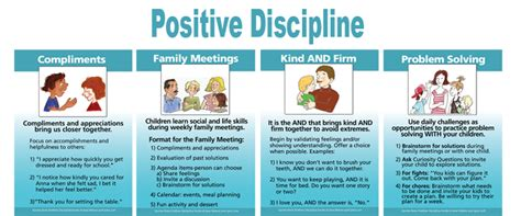 the self discipline handbook simple ways to cultivate self discipline build confidence and obtain your goals books self discipline for children descargardropbox