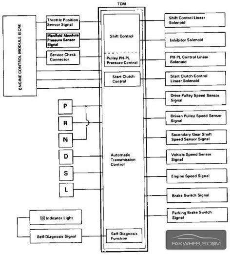 vtec solenoid wiring diagram style by modernstork