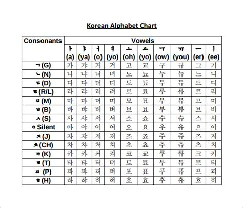 printable korean letters all worksheets 187 hangul worksheets pdf printable