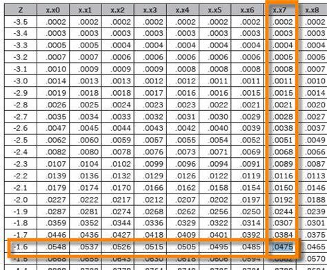 printable z score table printable z score table printable paper