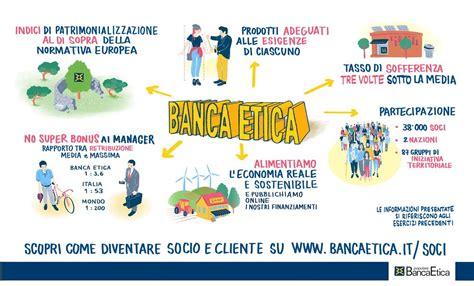 Banca Etica by Scopri Banca Etica Banca Popolare Etica