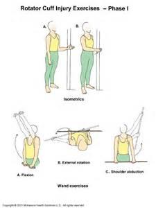 Rotator cuff tendonitis exercises rotator cuff injury exercises