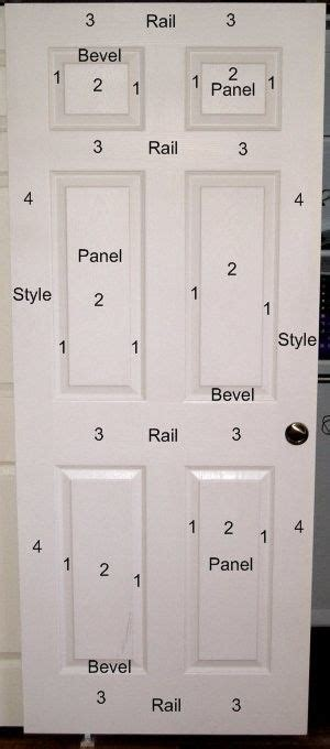 How To Paint Interior Doors 25 Best Ideas About Painting Interior Doors On Pinterest Paint Doors Paint Interior Doors