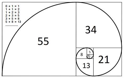 number pattern code program for fibonacci numbers geeksforgeeks