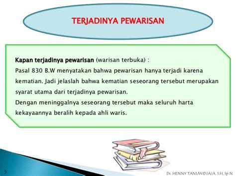 Pelaksanaan Hukum Waris Di Indonesia Prof Dr H Zainuddin Ali M A hukum waris bw