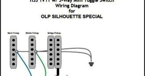 hsh guitar wiring diagrams wiring source