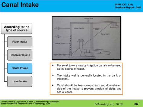design criteria for intake well urban water infrastructure
