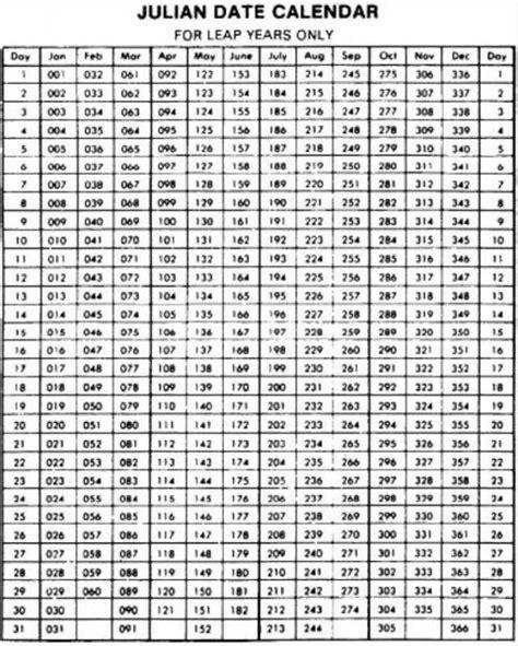 printable julian calendar  google search calendar printables