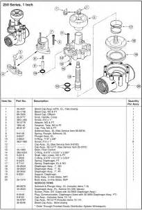 toro sprinkler wiring diagram get free image about wiring diagram
